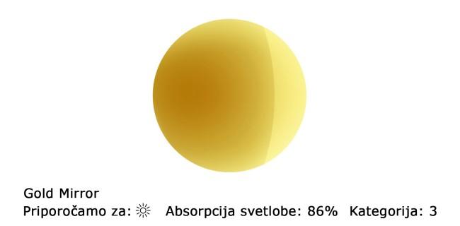Stekla Gold Mirror