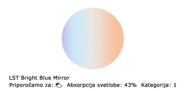 Stekla LST Bright Blue Mirror