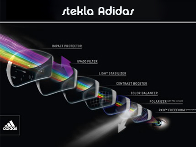 Stekla Adidas